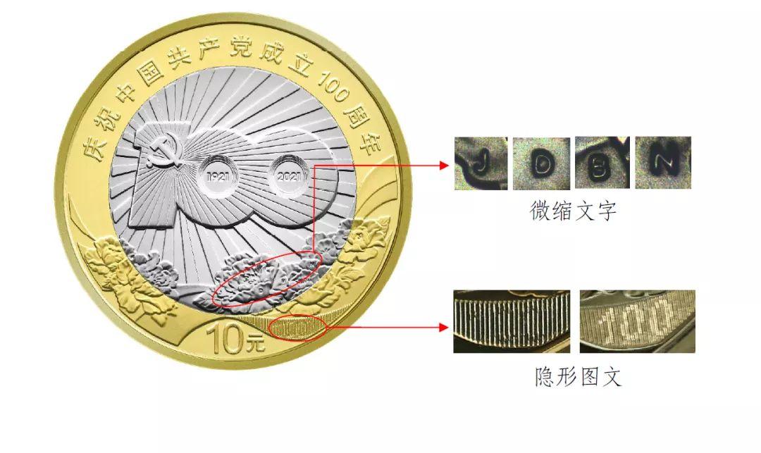 央行将发行中国共产党成立100周年纪念币一套插图16