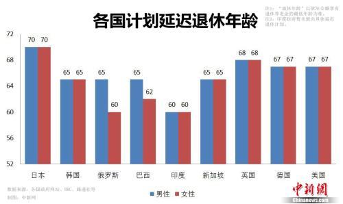 朝鲜 人均收入